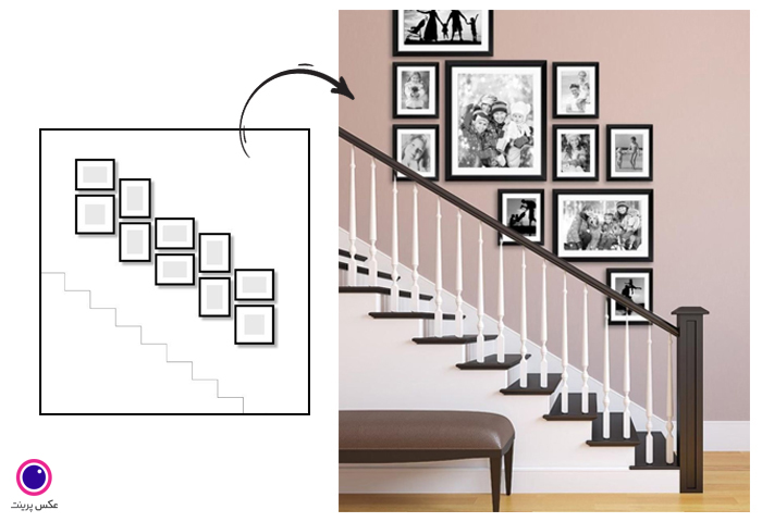 آموزش چیدمان پلکانی با قاب عکس در راهروها و پله ها